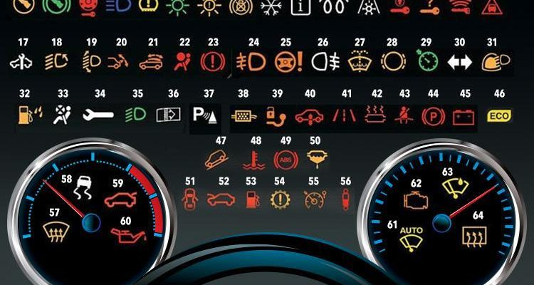 Do You Know Your Cars Warning Lights?